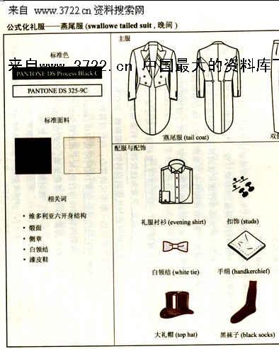 《服装行业-男装设计作业(ppt 18页)》