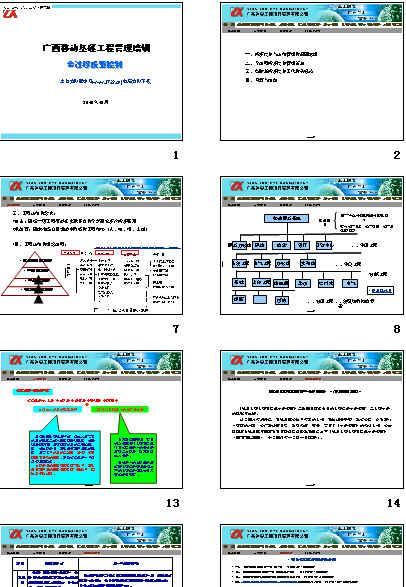《广西移动基建工程管理培训-全过程投资控制(ppt 88页)》
