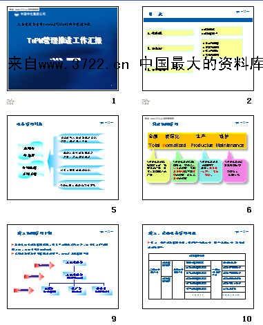 《中国中化集团公司tnpm管理推进工作汇报(ppt 27页)7.99mb》