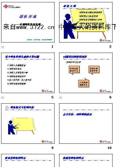 中国联通公司团队管理――卓越销售队伍管理(PPT