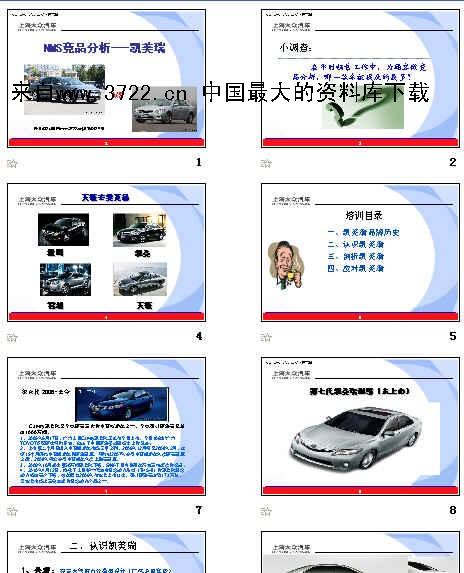 上海大众汽车-nms竞品分析---凯美瑞