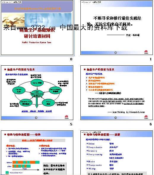 产基础知识培训-5s可视化