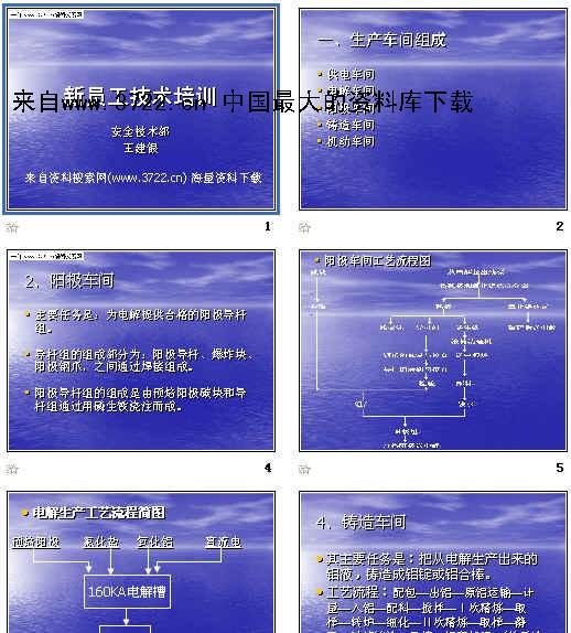 术培训教材(ppt