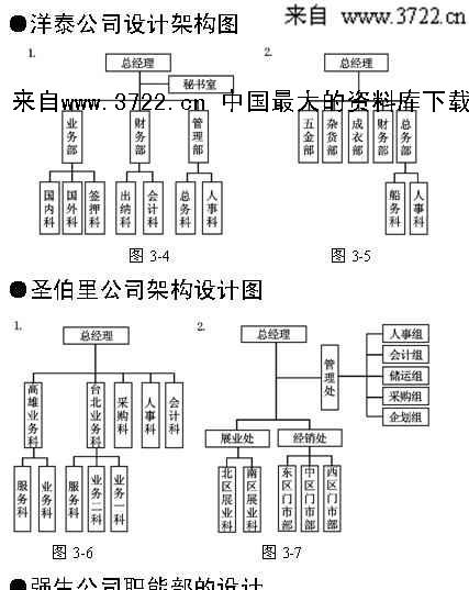 洋泰公司设计架构图