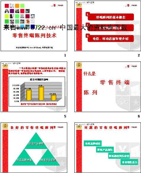零售终端陈列技术 ppt 56页 mb