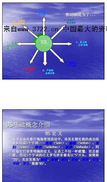 8s现场管理培训教材(ppt 72页) .