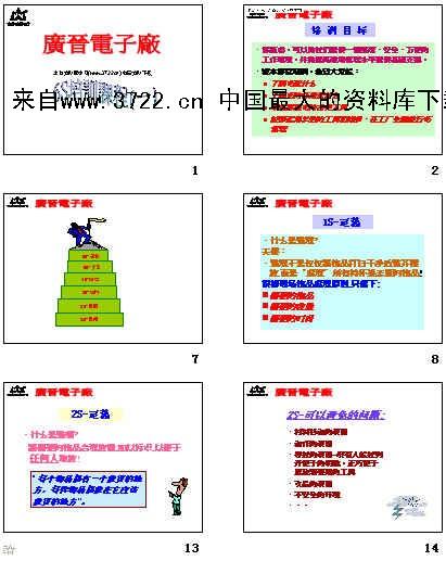 《生产管理-广晋电子厂6s培训课程(ppt 34页)》