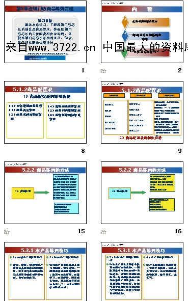 零售行业 连锁门店商品 陈列 管理 28页 3