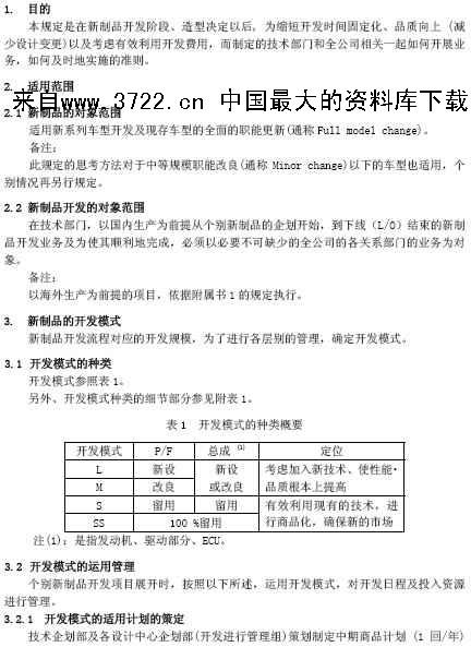 丰田新产品开发流程规定