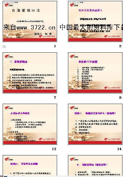 xx酒业有限公司白酒营销30法(ppt