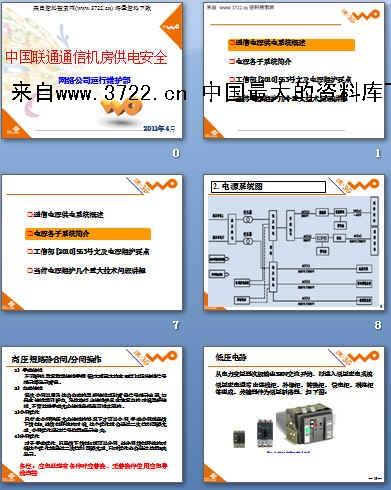 中国联通通信机房供电安全(ppt