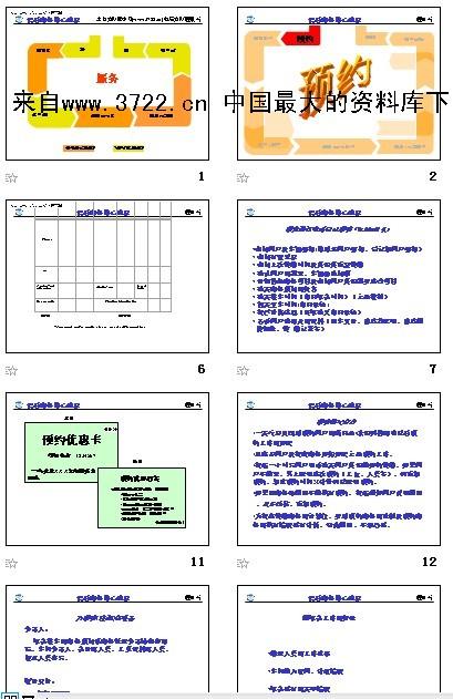 一汽大众售后服务核心流程(ppt