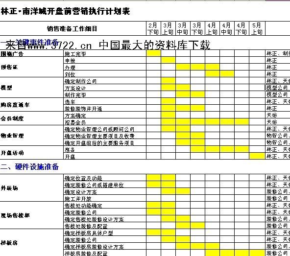 房地产开盘活动方案策划--世联房地产项目开盘前工作进度表xls .