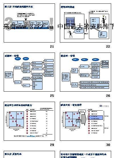qcc品管圈之解决问题的九大步骤
