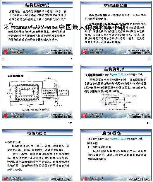 中国国际航空公司机务培训教材-飞机结构钣金基础