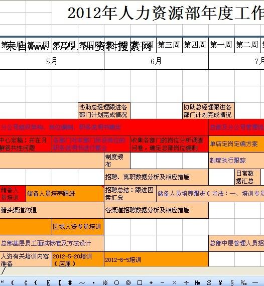 【市场部年度计划书】