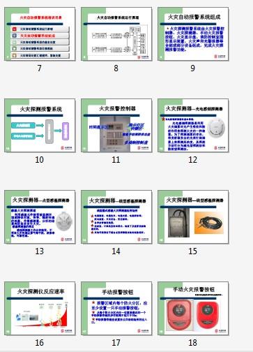 山东石横特钢集团公司炼铁厂火灾自动报警器规范使用及应急处置(PDF