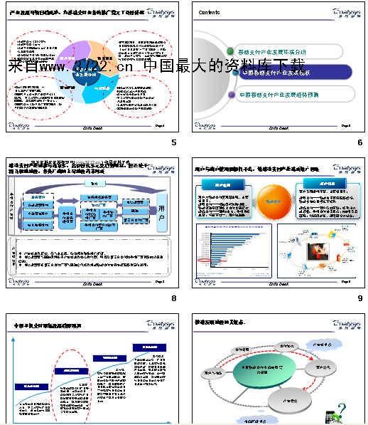 通信行业-中国移动支付市场发展趋势预测(ppt