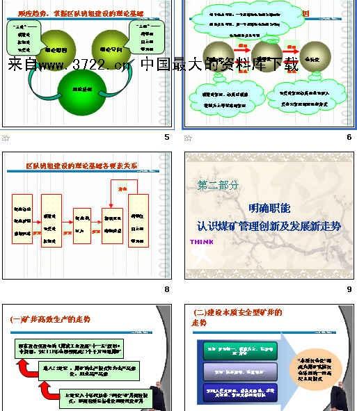 安全生产ppt素材_安全生产ppt -安全生产月培训总结 安全生产月培训