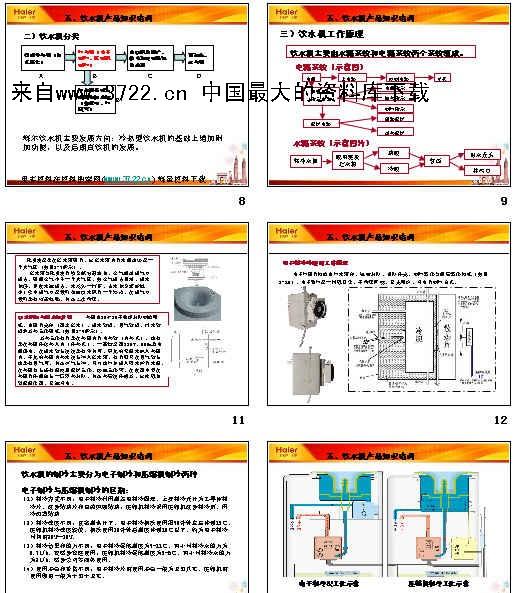 原理,主要制冷元件为半导体制冷片,配合散热片和直流风扇散热;压缩机