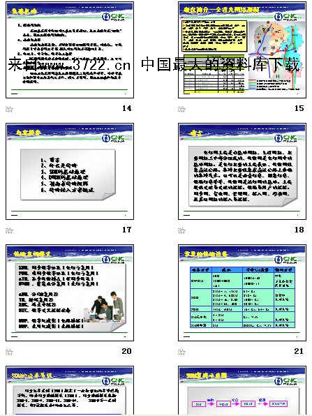 中国网通公司光纤通信线路知识基础(ppt 71页)-3722