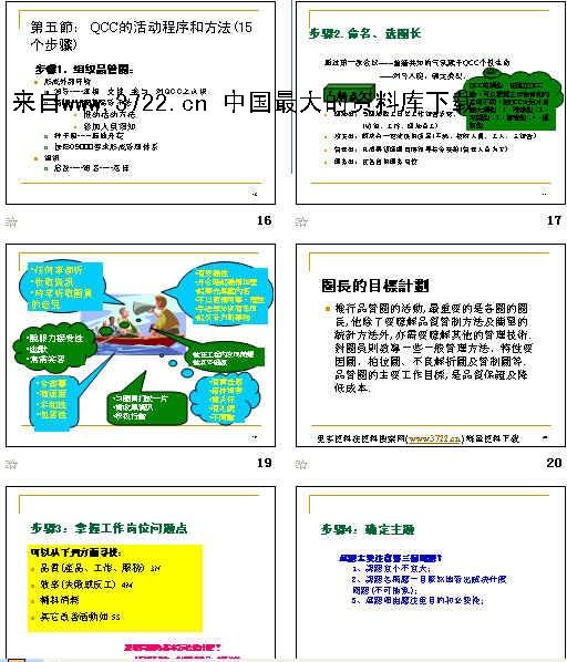 《品质管理知识培训-qcc品管圈教材(ppt 46页)》