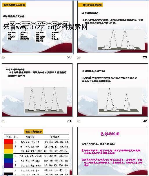 《2012年茵x妮服装店商品陈列宝典(ppt 47页)》