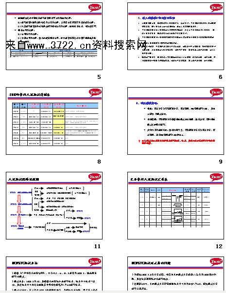 文化主题餐厅-餐饮连锁服务培训手册(doc 9) .图片