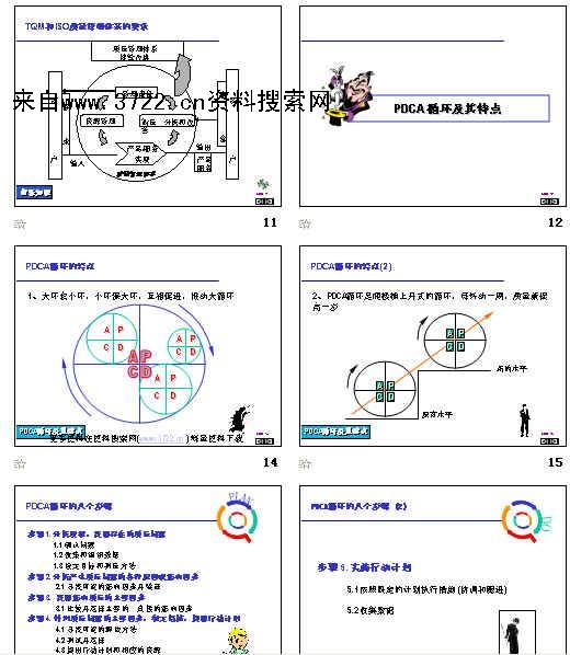 pdca循环的八个步骤