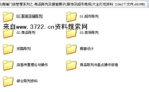 商铺门店管理系列之-商品陈列及橱窗展示(服饰及超市商场)大全打包资料(1062个文件,681MB)