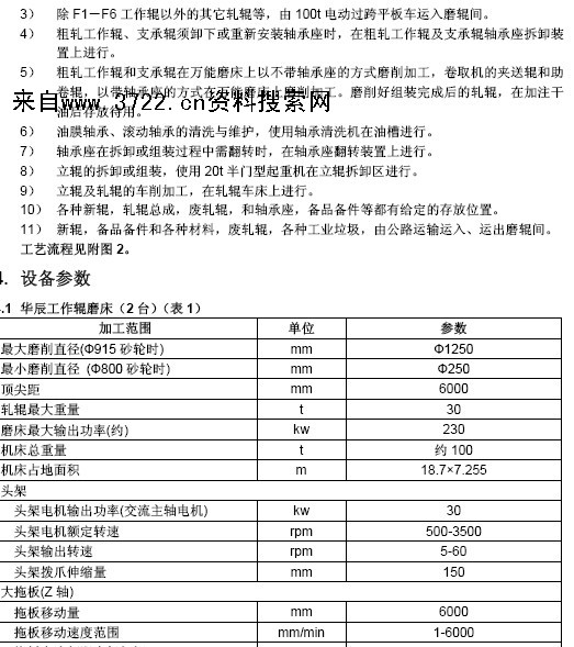 建龙钢铁有限公司热轧厂磨辊间工艺技术规程(PDF