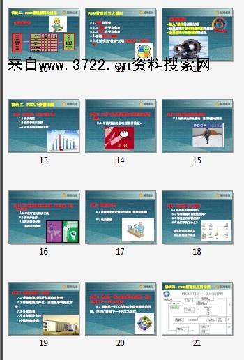 2013年青山钢铁瑞浦机械公司PDCA闭环管理法培训教材(PDF