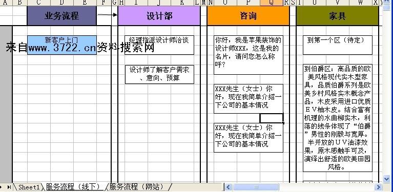 《装饰装修公司业务服务流程图xls (ok)》