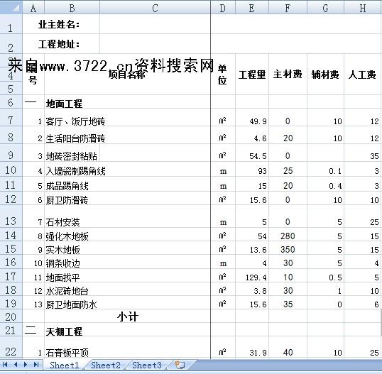 随意居装饰公司费用预算表(xls)-3722管理资料下载