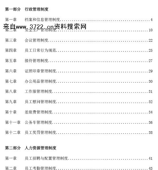 《2014年聚融建设集团公司管理规章制度汇编(pdf 77页)》